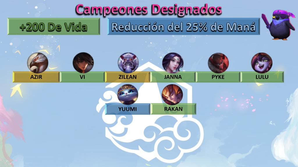 Campeones Designados Reducción de Mana Elegidos