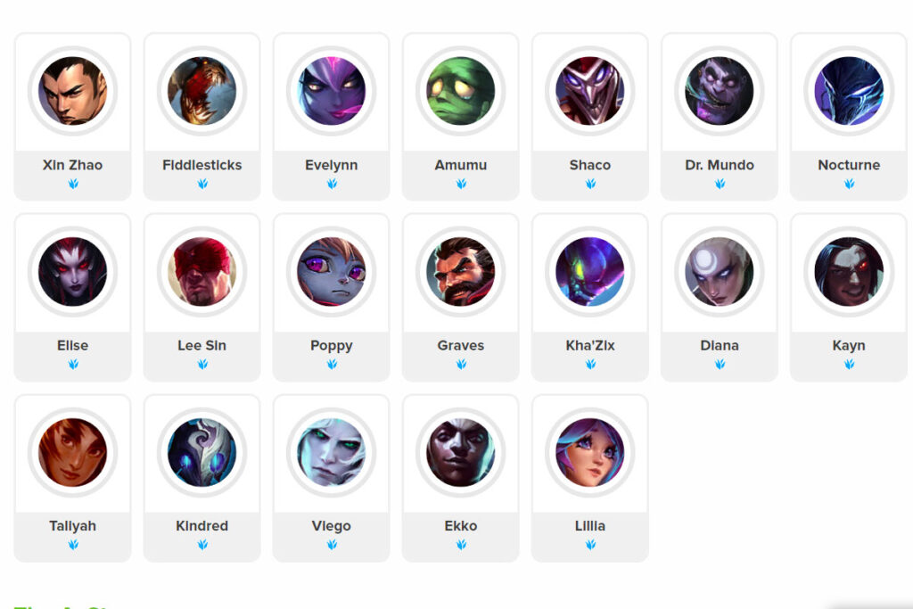 Tier List Jungla 11.20 League of legends lol
