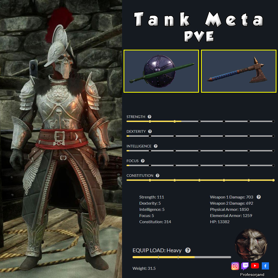 Tank Meta Espada y Escudo con Hacha 1 Mano PVE Dungeon New World